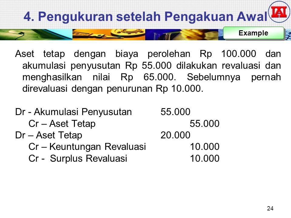 4. Pengukuran setelah Pengakuan Awal Example Aset tetap dengan biaya perolehan Rp 100.000 dan akumulasi penyusutan Rp 55.000 dilakukan revaluasi dan m
