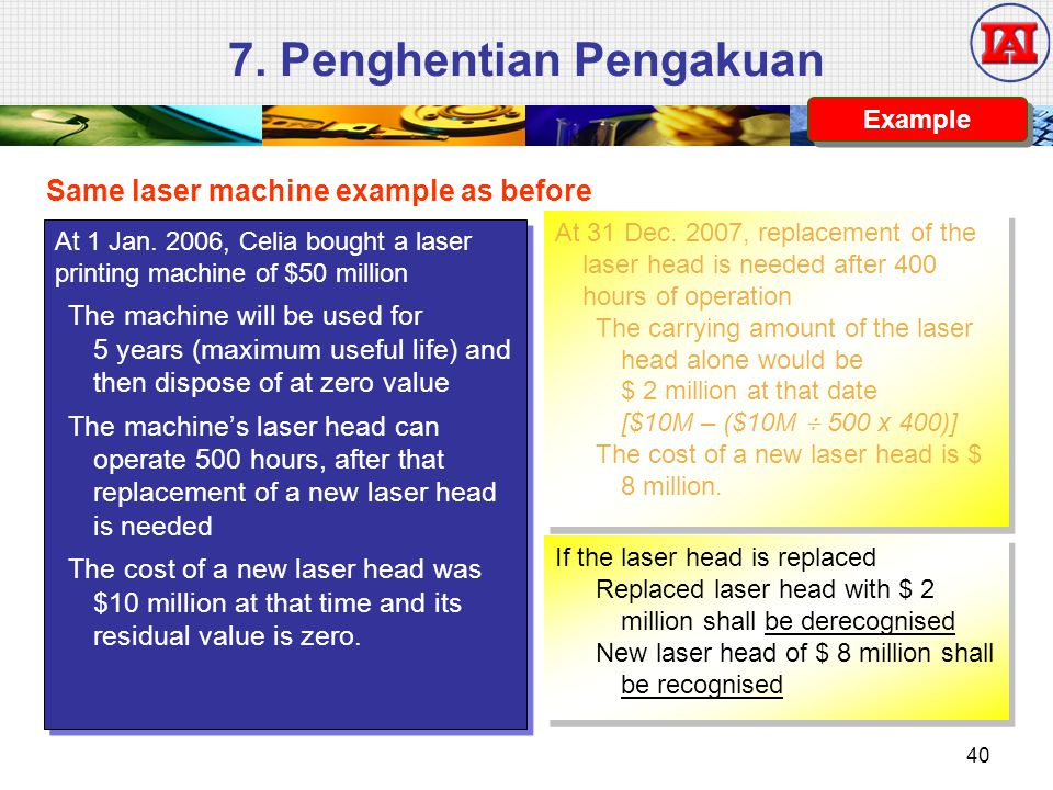 At 31 Dec. 2007, replacement of the laser head is needed after 400 hours of operation The carrying amount of the laser head alone would be $ 2 million
