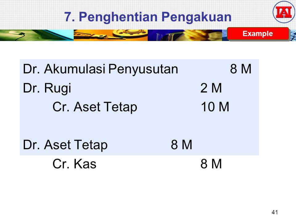 7. Penghentian Pengakuan Dr. Akumulasi Penyusutan8 M Dr. Rugi2 M Cr. Aset Tetap10 M Dr. Aset Tetap8 M Cr. Kas8 M Example 41