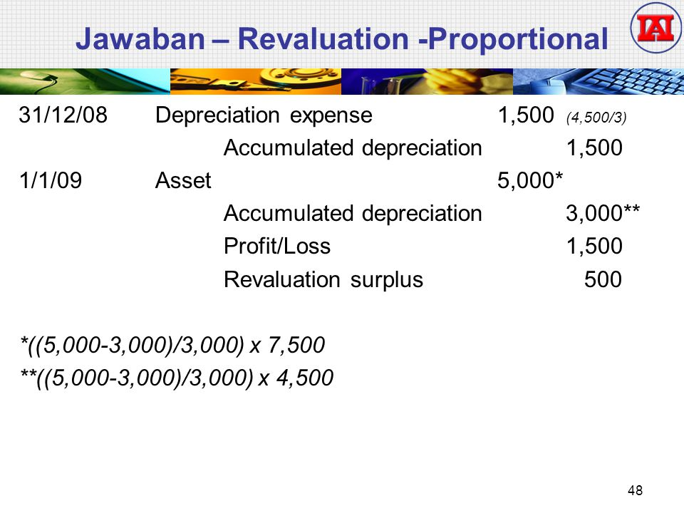 Jawaban – Revaluation -Proportional 31/12/08Depreciation expense1,500 (4,500/3) Accumulated depreciation1,500 1/1/09Asset5,000* Accumulated depreciation3,000** Profit/Loss1,500 Revaluation surplus 500 *((5,000-3,000)/3,000) x 7,500 **((5,000-3,000)/3,000) x 4,500 48