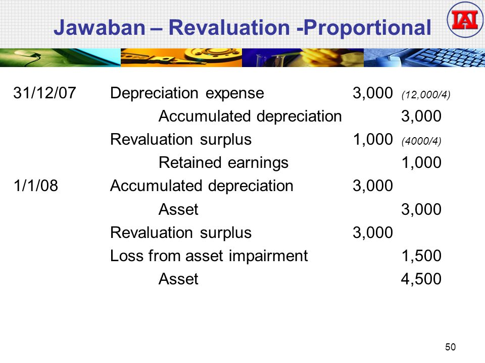 Jawaban – Revaluation -Proportional 31/12/07Depreciation expense3,000 (12,000/4) Accumulated depreciation3,000 Revaluation surplus1,000 (4000/4) Retained earnings1,000 1/1/08Accumulated depreciation3,000 Asset3,000 Revaluation surplus3,000 Loss from asset impairment1,500 Asset4,500 50