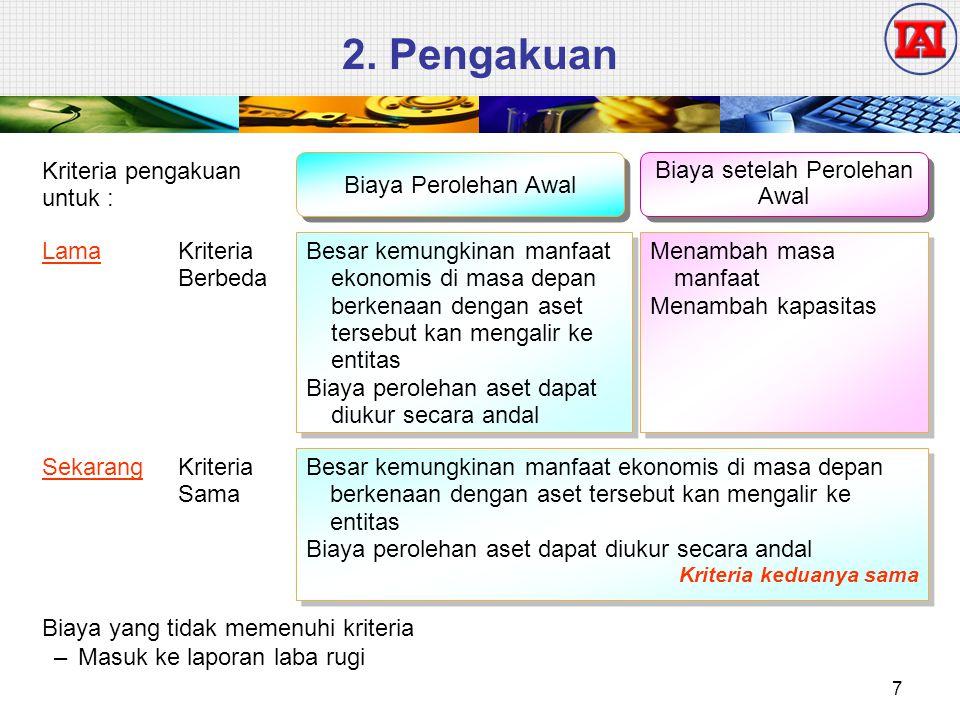2. Pengakuan Improvement Kriteria pengakuan untuk : Biaya Perolehan Awal Biaya setelah Perolehan Awal LamaKriteria Berbeda SekarangKriteria Sama Besar