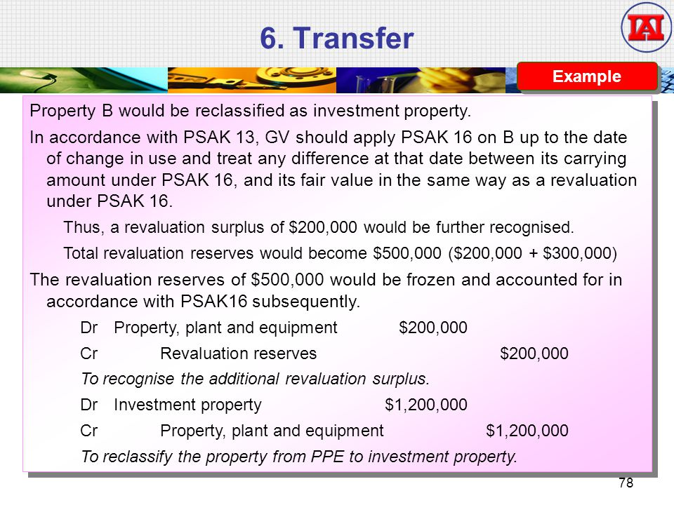 6.Transfer Property B would be reclassified as investment property.