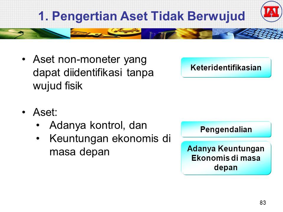 1. Pengertian Aset Tidak Berwujud Keteridentifikasian Pengendalian Adanya Keuntungan Ekonomis di masa depan Aset non-moneter yang dapat diidentifikasi