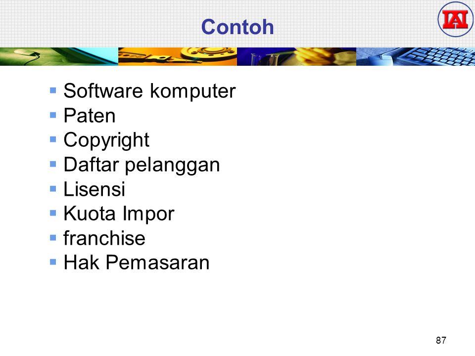 Contoh  Software komputer  Paten  Copyright  Daftar pelanggan  Lisensi  Kuota Impor  franchise  Hak Pemasaran 87