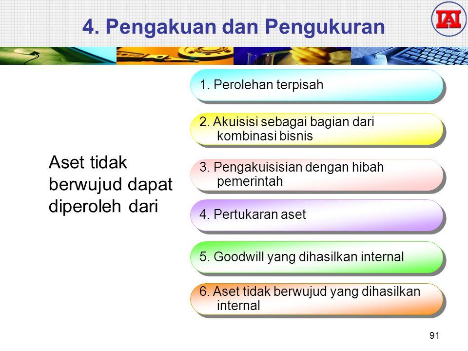4. Pengakuan dan Pengukuran 1. Perolehan terpisah 2. Akuisisi sebagai bagian dari kombinasi bisnis 3. Pengakuisisian dengan hibah pemerintah 4. Pertuk