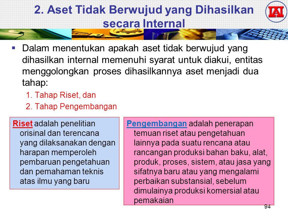 2. Aset Tidak Berwujud yang Dihasilkan secara Internal  Dalam menentukan apakah aset tidak berwujud yang dihasilkan internal memenuhi syarat untuk di