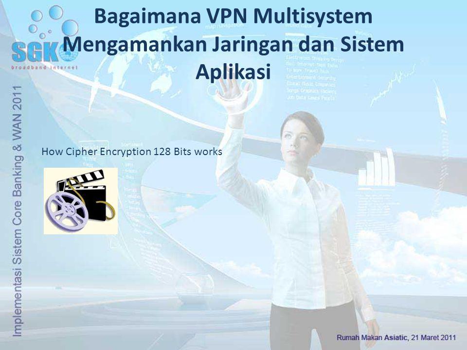 Bagaimana VPN Multisystem Mengamankan Jaringan dan Sistem Aplikasi How Cipher Encryption 128 Bits works