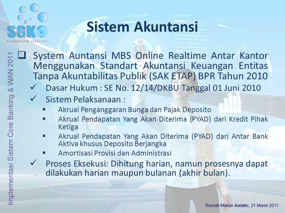 Sistem Akuntansi  System Auntansi MBS Online Realtime Antar Kantor Menggunakan Standart Akuntansi Keuangan Entitas Tanpa Akuntabilitas Publik (SAK ET