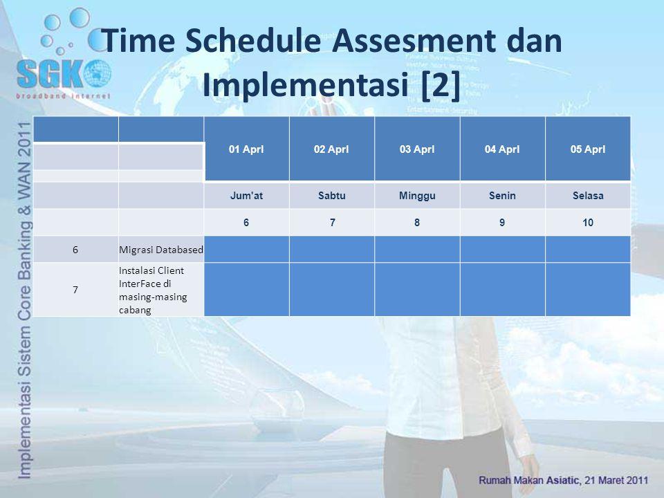 Time Schedule Assesment dan Implementasi [2] 01 Aprl02 Aprl03 Aprl04 Aprl05 Aprl Jum'atSabtuMingguSeninSelasa 6 78910 6Migrasi Databased 7 Instalasi C