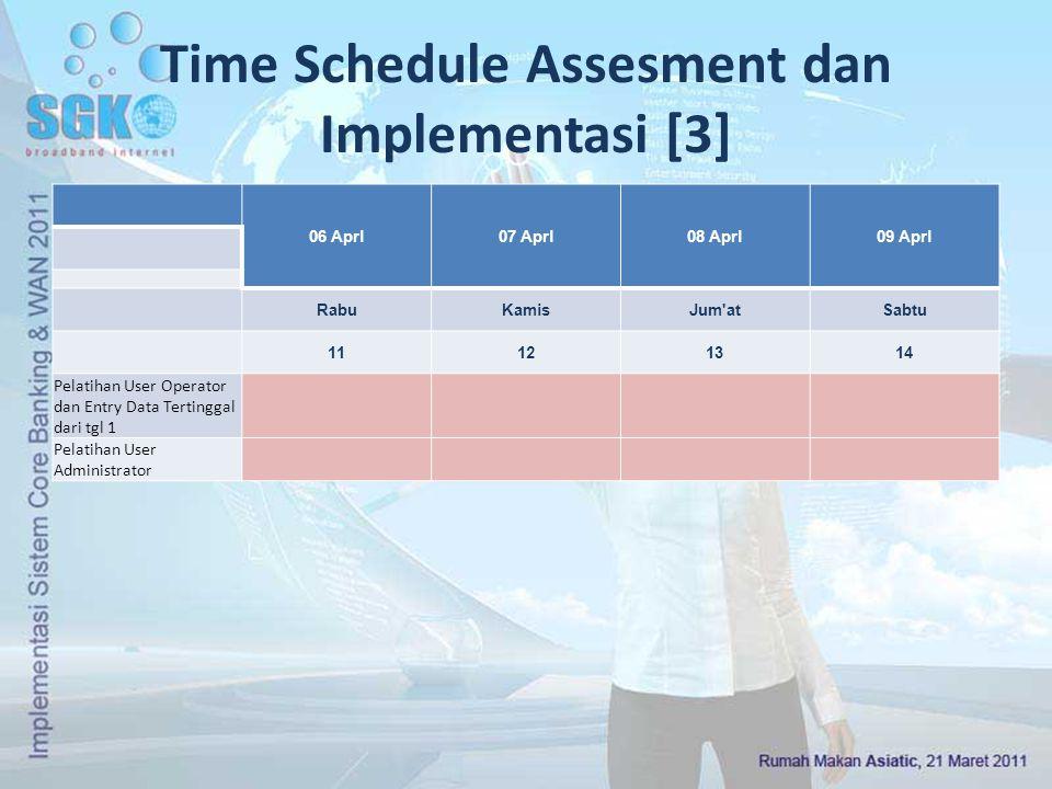 Time Schedule Assesment dan Implementasi [3] 06 Aprl07 Aprl08 Aprl09 Aprl RabuKamisJum'atSabtu 11121314 Pelatihan User Operator dan Entry Data Terting