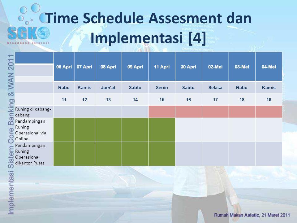 Time Schedule Assesment dan Implementasi [4] 06 Aprl07 Aprl08 Aprl09 Aprl11 Aprl30 Aprl02-Mei03-Mei04-Mei RabuKamisJum'atSabtuSeninSabtuSelasaRabuKami