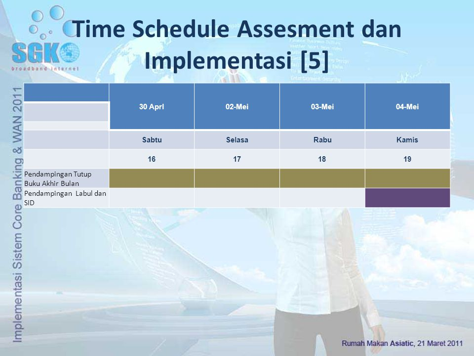 Time Schedule Assesment dan Implementasi [5] 30 Aprl02-Mei03-Mei04-Mei SabtuSelasaRabuKamis 16171819 Pendampingan Tutup Buku Akhir Bulan Pendampingan