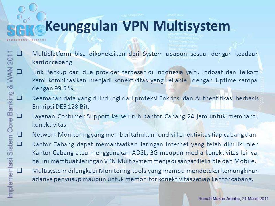 Keunggulan VPN Multisystem  Multiplatform bisa dikoneksikan dari System apapun sesuai dengan keadaan kantor cabang  Link Backup dari dua provider te