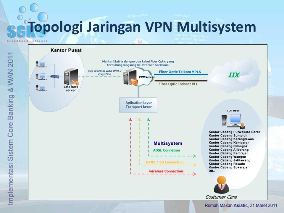 Coverage Wan Multisystem dalam Implementasi