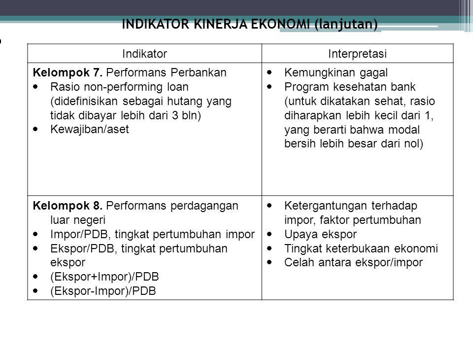 INDIKATOR KINERJA EKONOMI (lanjutan) IndikatorInterpretasi Kelompok 7. Performans Perbankan  Rasio non-performing loan (didefinisikan sebagai hutang