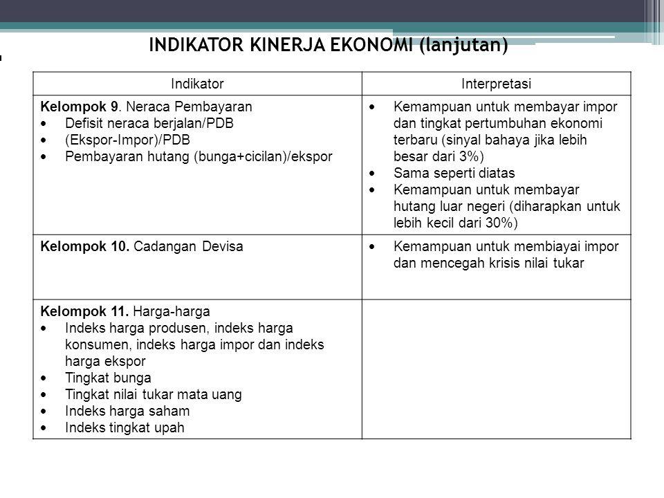 INDIKATOR KINERJA EKONOMI (lanjutan) IndikatorInterpretasi Kelompok 9. Neraca Pembayaran  Defisit neraca berjalan/PDB  (Ekspor-Impor)/PDB  Pembayar