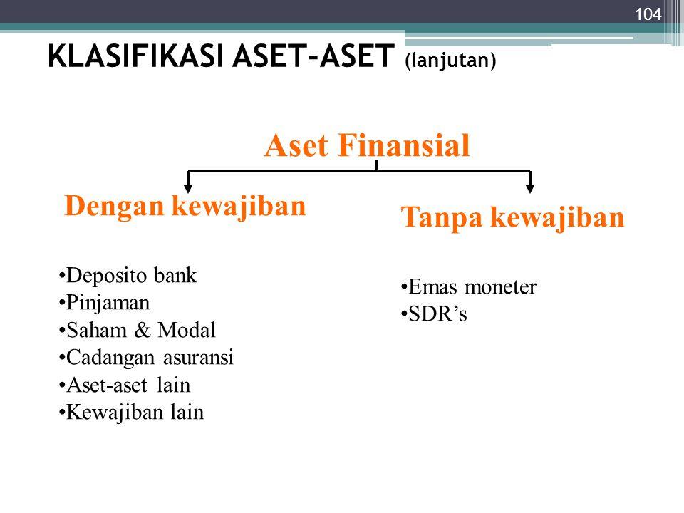 KLASIFIKASI ASET-ASET (lanjutan) 104 Dengan kewajiban Aset Finansial Tanpa kewajiban Deposito bank Pinjaman Saham & Modal Cadangan asuransi Aset-aset