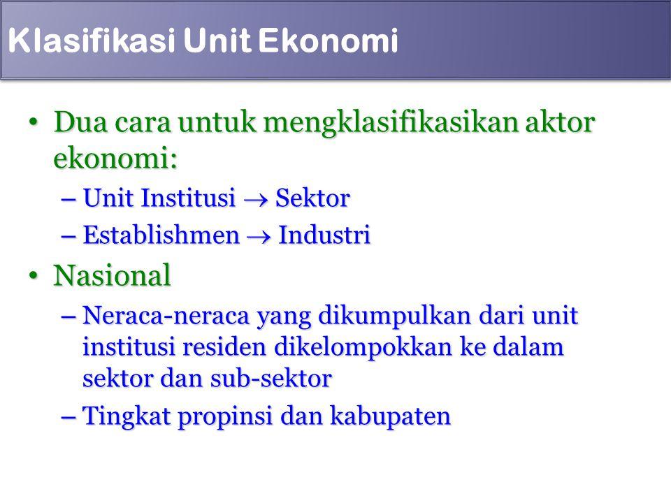 Klasifikasi Unit Ekonomi Dua cara untuk mengklasifikasikan aktor ekonomi: Dua cara untuk mengklasifikasikan aktor ekonomi: – Unit Institusi  Sektor –