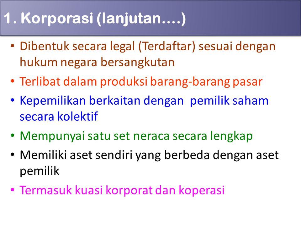 1. Korporasi (lanjutan….) Dibentuk secara legal (Terdaftar) sesuai dengan hukum negara bersangkutan Terlibat dalam produksi barang-barang pasar Kepemi