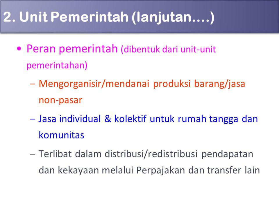 2. Unit Pemerintah (lanjutan….) Peran pemerintah (dibentuk dari unit-unit pemerintahan) –Mengorganisir/mendanai produksi barang/jasa non-pasar –Jasa i