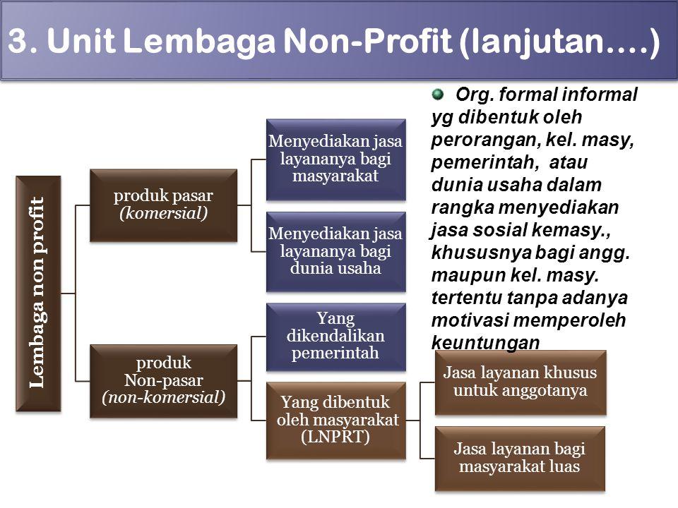 3. Unit Lembaga Non-Profit (lanjutan….) Lembaga non profit produk pasar (komersial) Menyediakan jasa layananya bagi masyarakat Menyediakan jasa layana