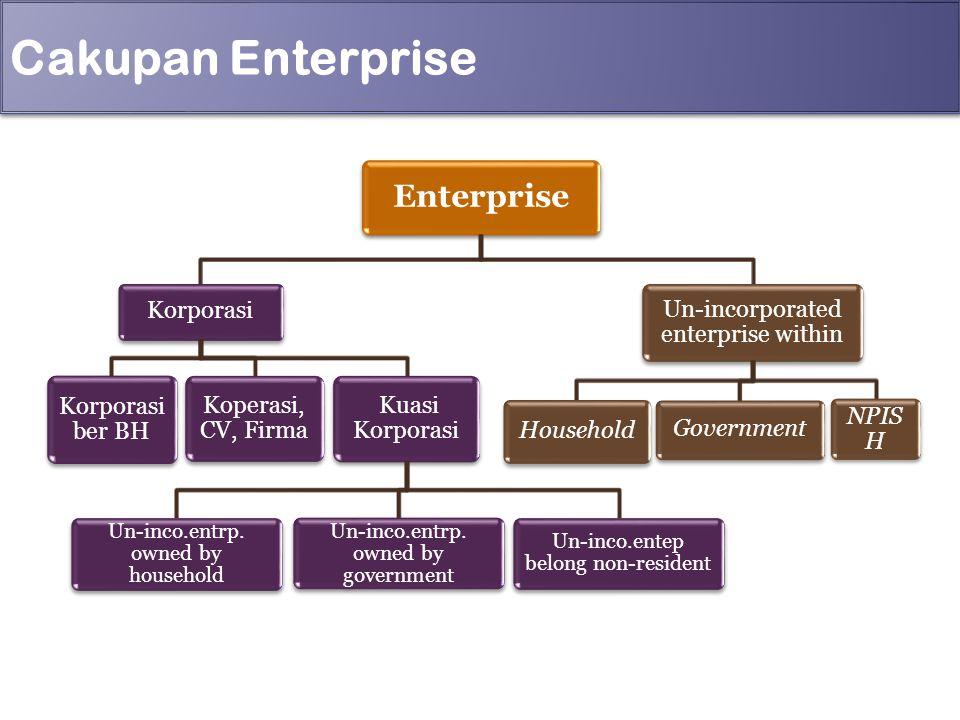 Cakupan Enterprise Enterprise Korporasi Korporasi ber BH Koperasi, CV, Firma Kuasi Korporasi Un-inco.entrp. owned by household Un-inco.entrp. owned by