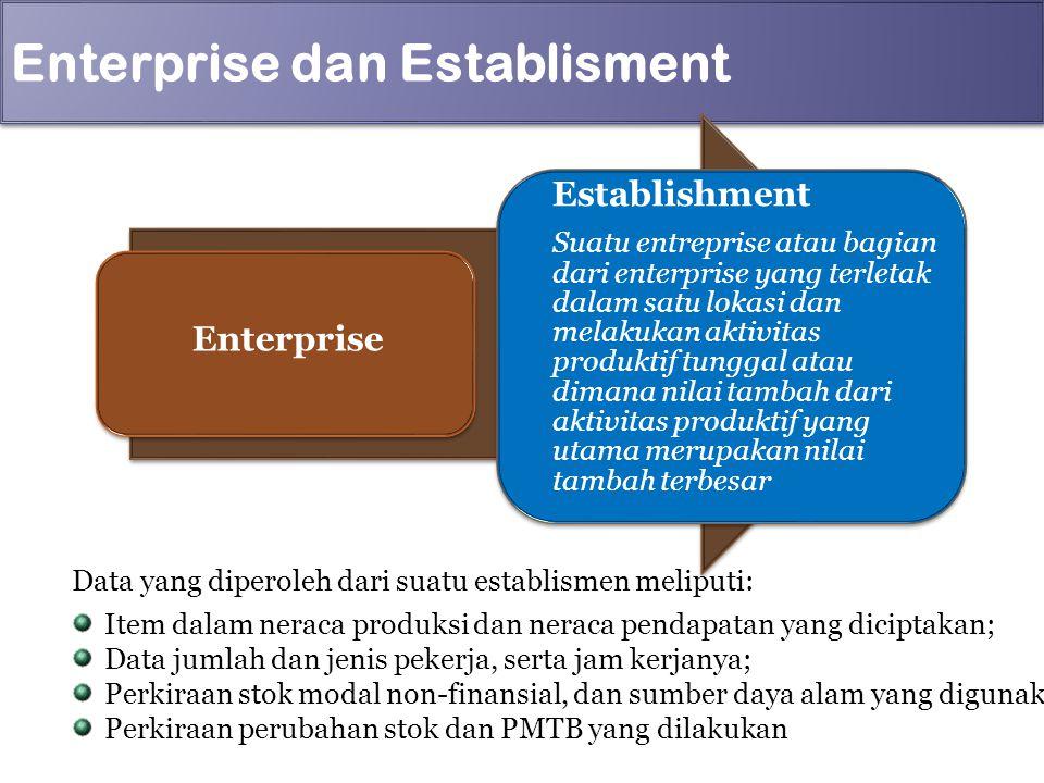 Enterprise dan Establisment Enterprise Establishment Suatu entreprise atau bagian dari enterprise yang terletak dalam satu lokasi dan melakukan aktivi