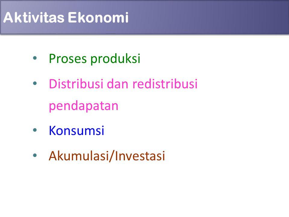 Aktivitas Ekonomi Proses produksi Distribusi dan redistribusi pendapatan Konsumsi Akumulasi/Investasi