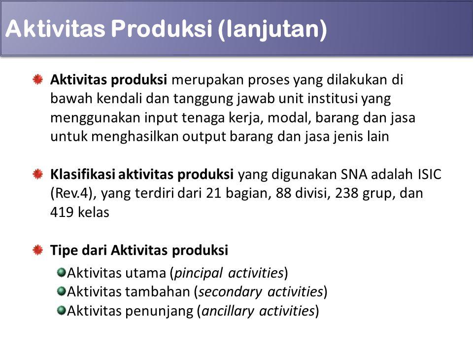 Aktivitas Produksi (lanjutan) Aktivitas produksi merupakan proses yang dilakukan di bawah kendali dan tanggung jawab unit institusi yang menggunakan i