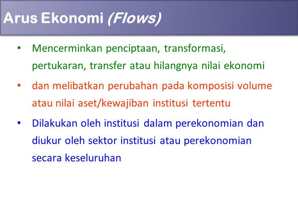 Arus Ekonomi (Flows) Mencerminkan penciptaan, transformasi, pertukaran, transfer atau hilangnya nilai ekonomi dan melibatkan perubahan pada komposisi