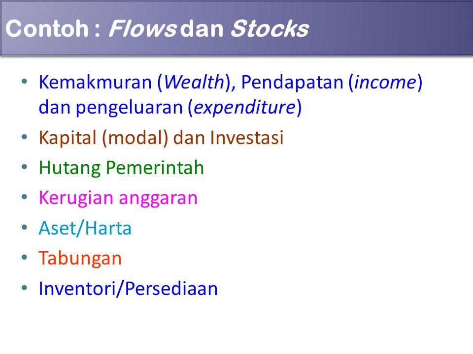 Contoh : Flows dan Stocks Kemakmuran (Wealth), Pendapatan (income) dan pengeluaran (expenditure) Kapital (modal) dan Investasi Hutang Pemerintah Kerug