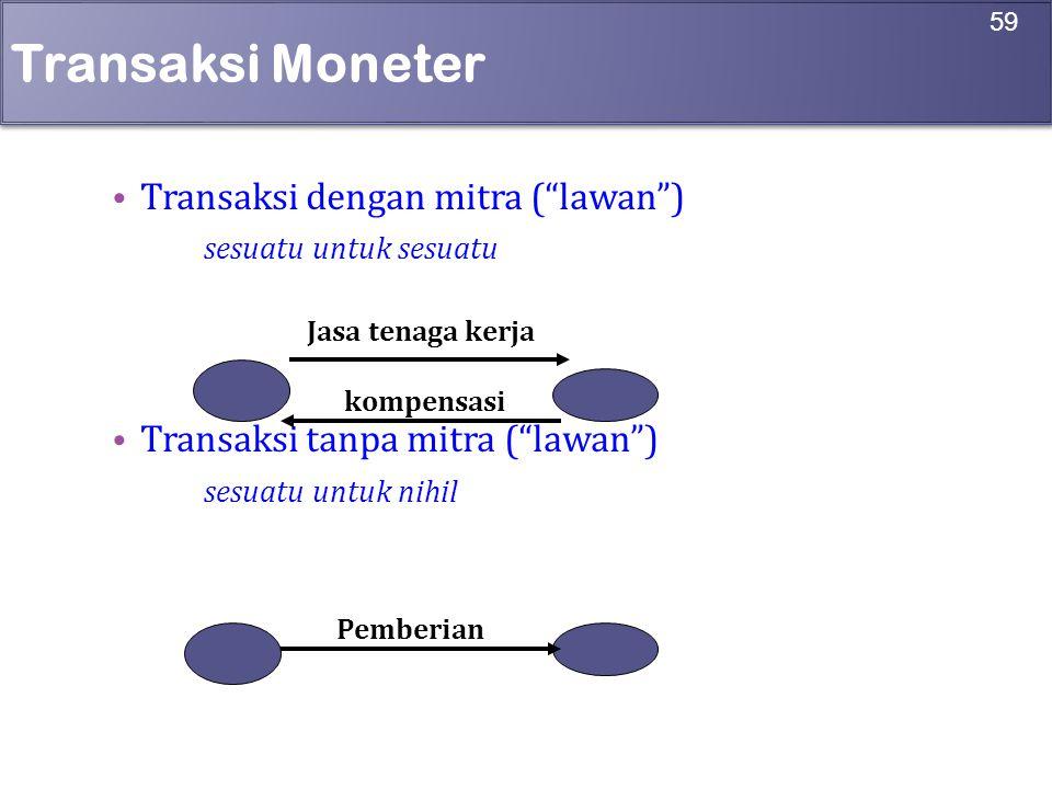 """Transaksi Moneter Transaksi dengan mitra (""""lawan"""") sesuatu untuk sesuatu Transaksi tanpa mitra (""""lawan"""") sesuatu untuk nihil 59 Jasa tenaga kerja komp"""