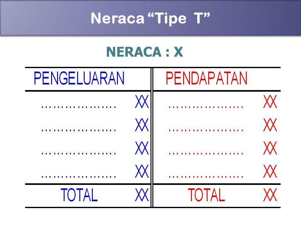 """64 Neraca """"Tipe T"""" NERACA : X"""
