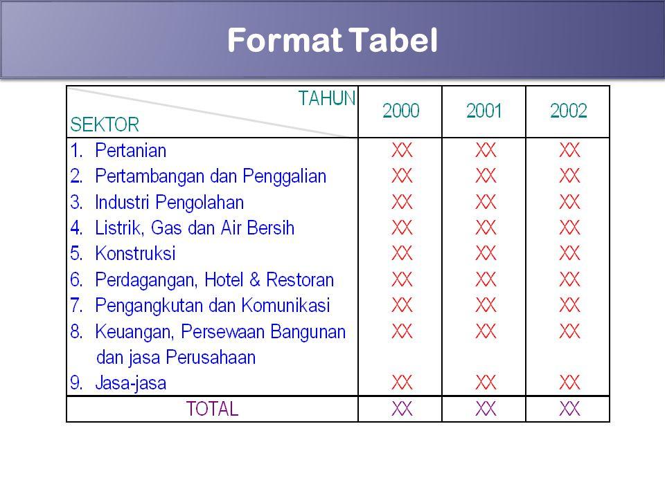 65 Format Tabel