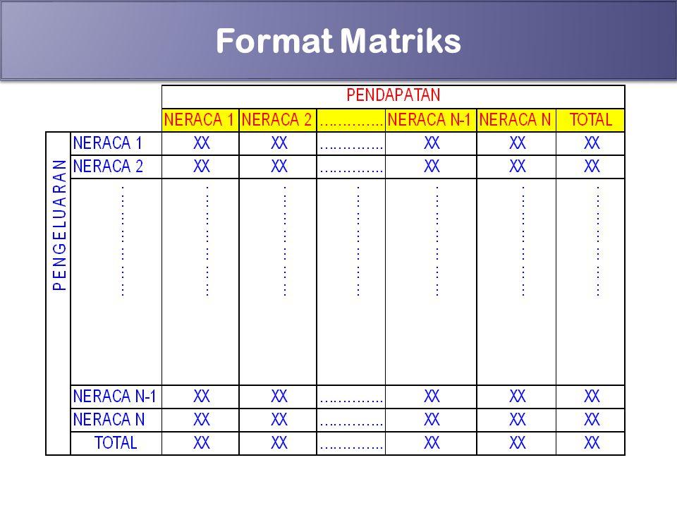 66 Format Matriks