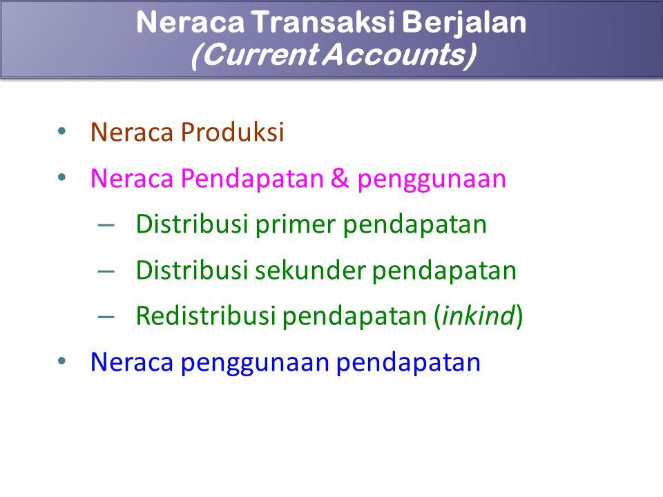 68 Neraca Transaksi Berjalan (Current Accounts) Neraca Transaksi Berjalan (Current Accounts) Neraca Produksi Neraca Pendapatan & penggunaan – Distribu