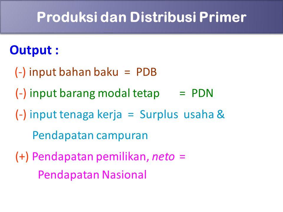 73 Produksi dan Distribusi Primer Output : (-) input bahan baku = PDB (-) input barang modal tetap= PDN (-) input tenaga kerja = Surplus usaha & Penda