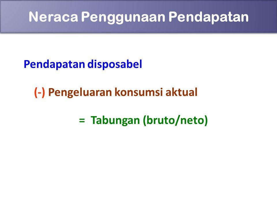 75 Neraca Penggunaan Pendapatan Pendapatan disposabel (-) Pengeluaran konsumsi aktual = Tabungan (bruto/neto)