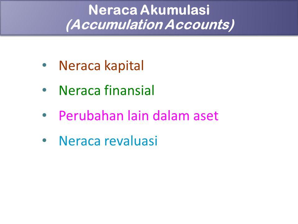 77 Neraca Akumulasi (Accumulation Accounts) Neraca Akumulasi (Accumulation Accounts) Neraca kapital Neraca finansial Perubahan lain dalam aset Neraca