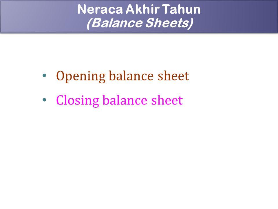 78 Neraca Akhir Tahun (Balance Sheets) Neraca Akhir Tahun (Balance Sheets) Opening balance sheet Closing balance sheet