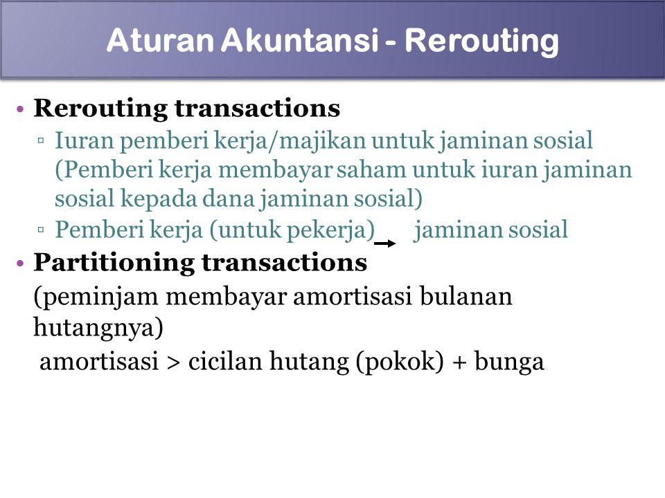Rerouting transactions ▫Iuran pemberi kerja/majikan untuk jaminan sosial (Pemberi kerja membayar saham untuk iuran jaminan sosial kepada dana jaminan