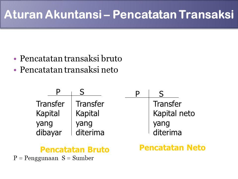 Pencatatan transaksi bruto Pencatatan transaksi neto P = Penggunaan S = Sumber 97 Transfer Kapital yang diterima Transfer Kapital yang dibayar Transfe