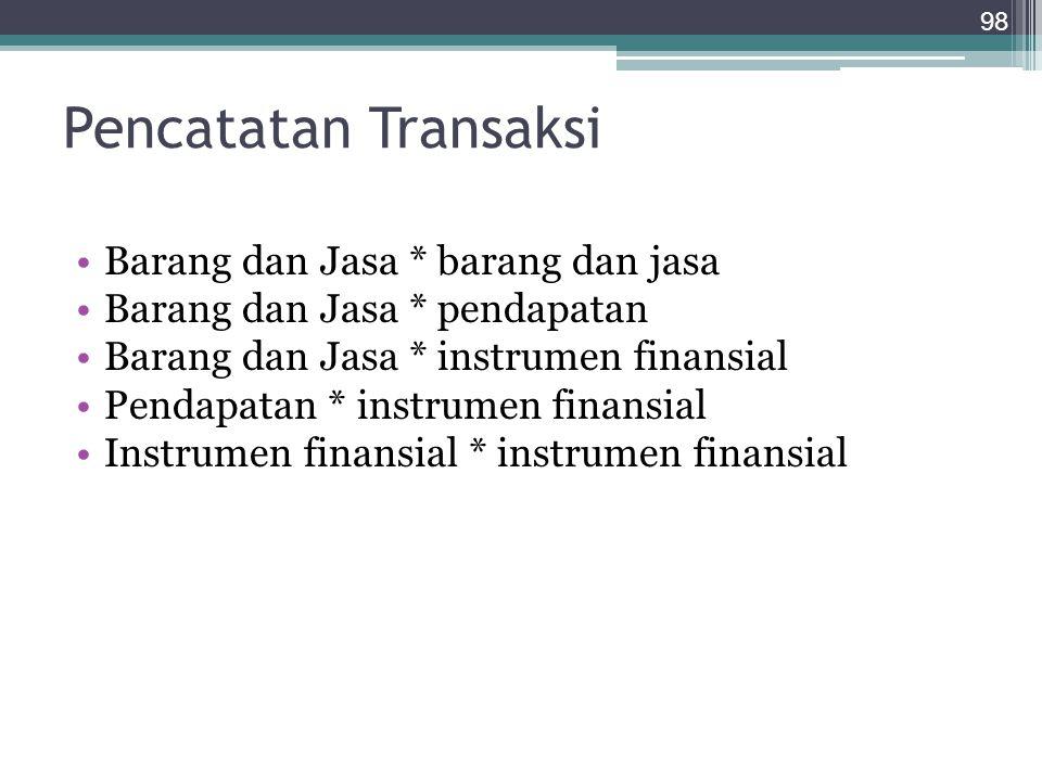 Pencatatan Transaksi Barang dan Jasa * barang dan jasa Barang dan Jasa * pendapatan Barang dan Jasa * instrumen finansial Pendapatan * instrumen finan