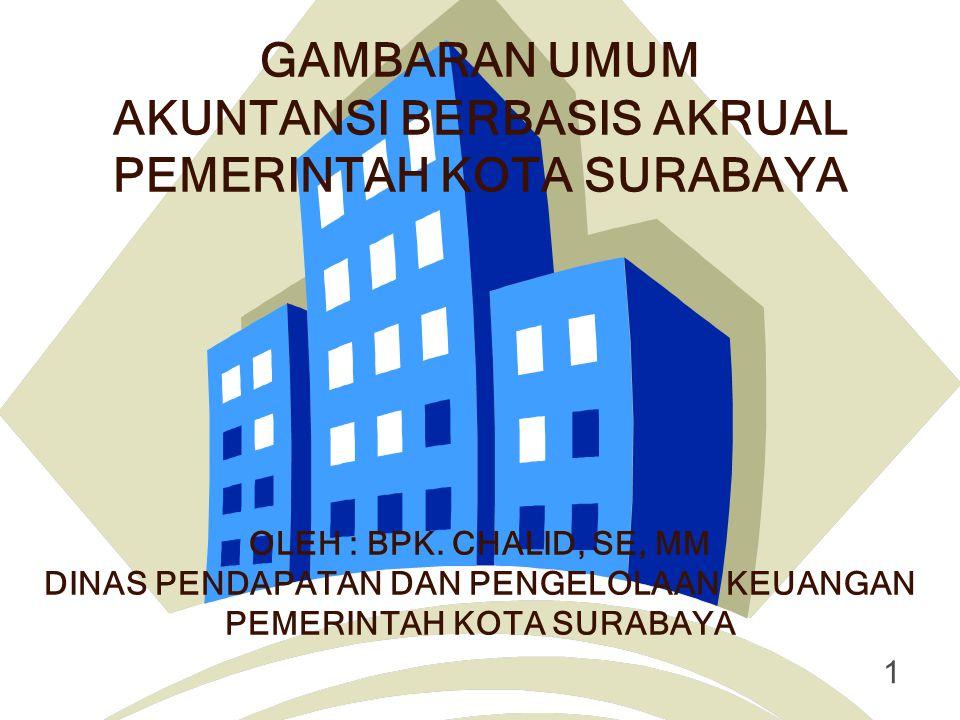 BAGAN AKUN STANDAR (BAS) Bagan akun ini mengacu pada : -Pedoman Umum Sistem Akuntansi Pemerintahan (PUSAP), sesuai Peraturan Menteri Keuangan Nomor: 238/PMK.05/2011, tanggal 23 Desember 2011.
