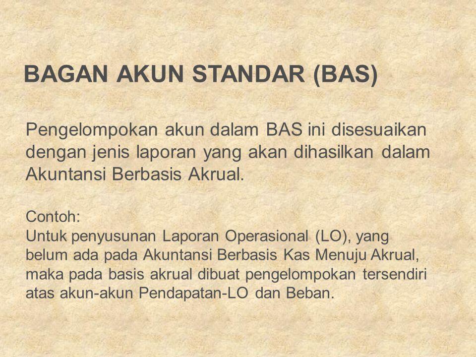 Pengelompokan akun dalam BAS ini disesuaikan dengan jenis laporan yang akan dihasilkan dalam Akuntansi Berbasis Akrual.