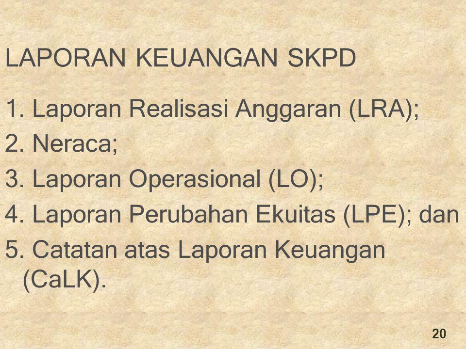 LAPORAN KEUANGAN SKPD 1.Laporan Realisasi Anggaran (LRA); 2.