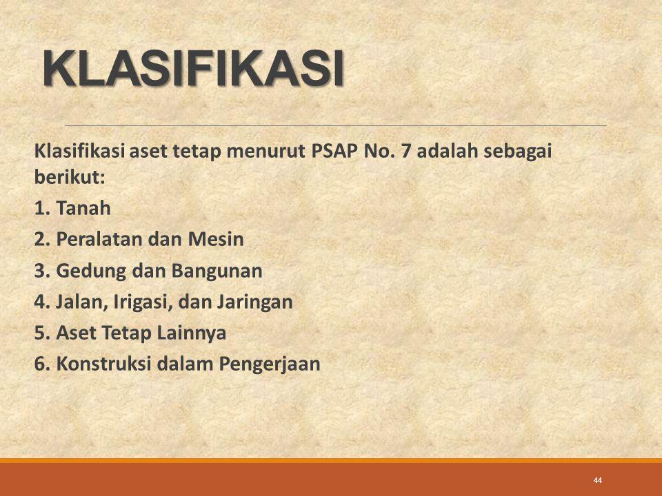 KLASIFIKASI Klasifikasi aset tetap menurut PSAP No.