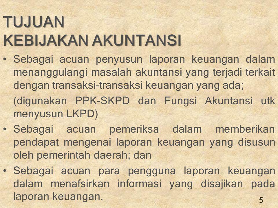LAPORAN KEUANGAN POKOK Berdasarkan PP No.