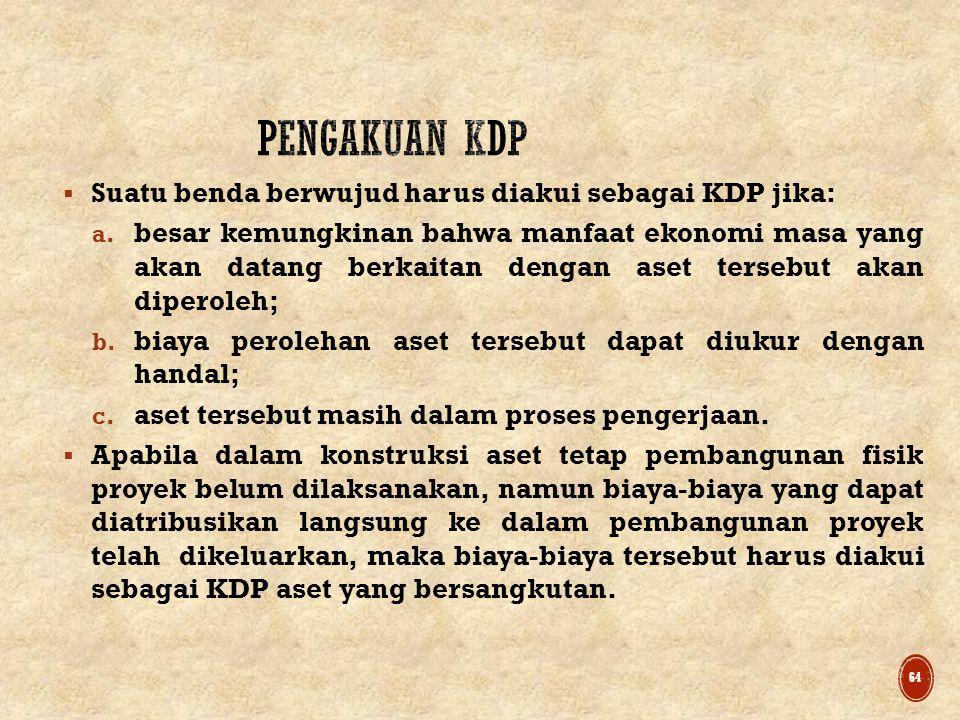  Suatu benda berwujud harus diakui sebagai KDP jika: a.